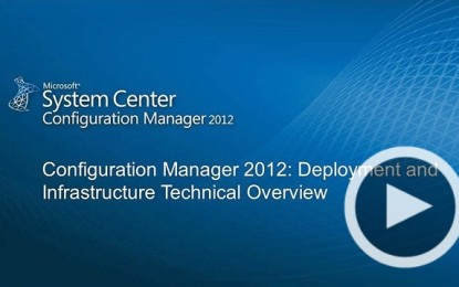 #2 SCCM 2012 Infrastructure Technical Overview