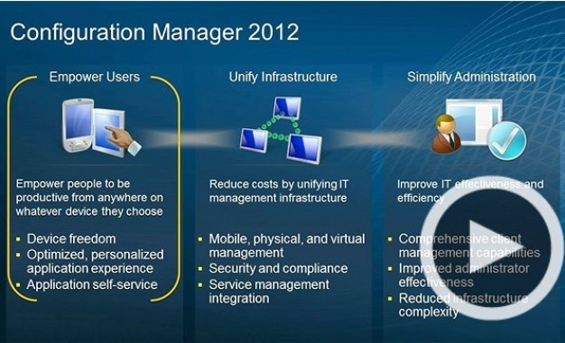 #1 SCCM 2012 Technical Overview